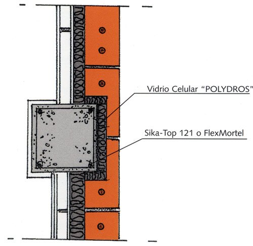 Aislamiento-fachadas-y-medianerias